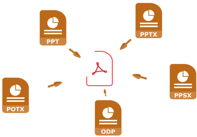 Convert multiple formats such as PPT, PPTX, POTX, PPSX and ODP to PDF